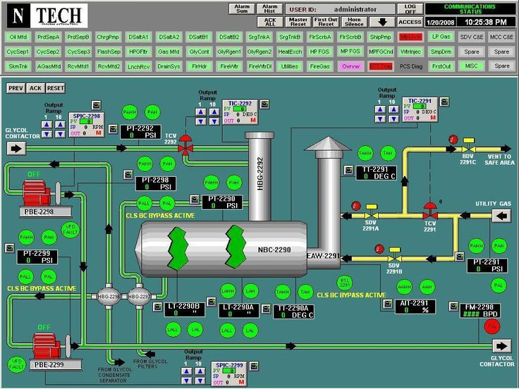 Learn SCADA from Scratch - Design, Program and Interface ...