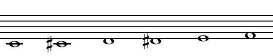 Cómo leer las notas musicales de una trompeta | eHow en Español