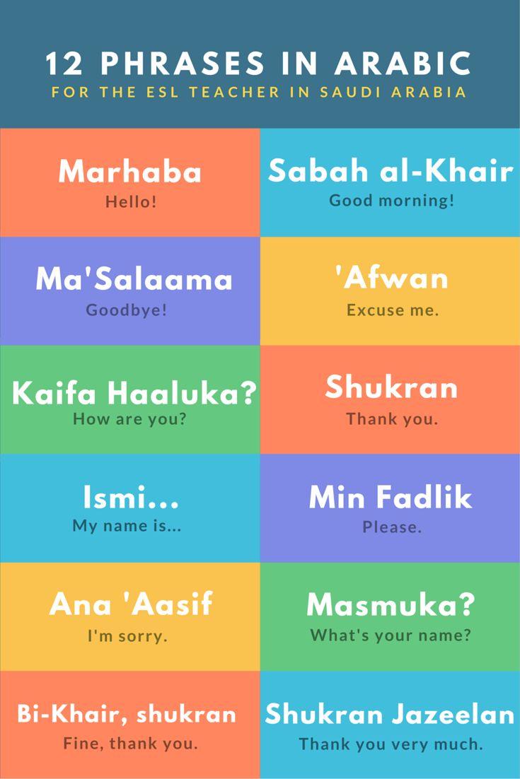 Quranic Arabic vs. Modern Standard Arabic | Arab Academy