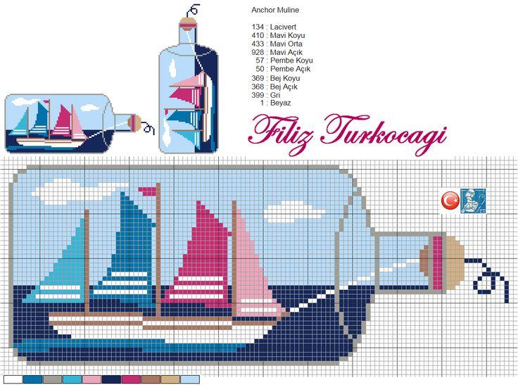 Şişede yelkenli olsam :)) Designed by Filiz Turkocagi...