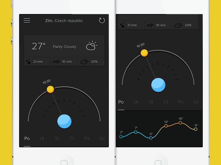 Sunny weather app by Adam Hayek