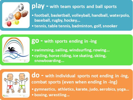 Sport collocations