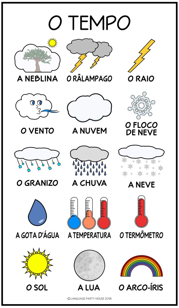 Weather in Portuguese Printables (Free) Learn portuguese