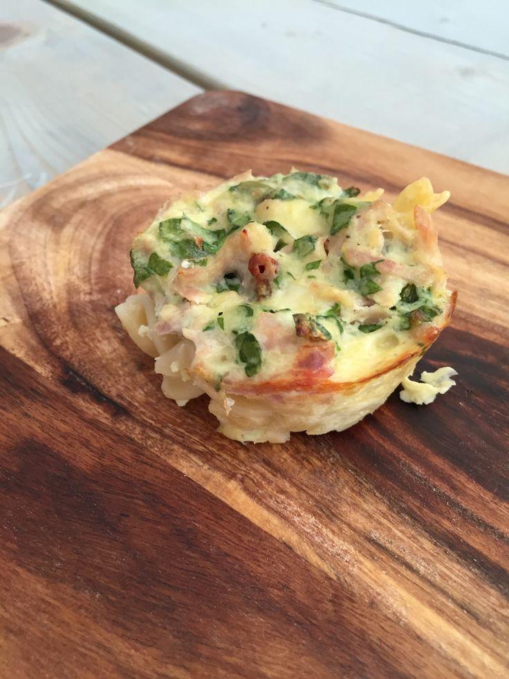 Madmuffin med spinat og ost | Homemade – mad, rejser & DIY