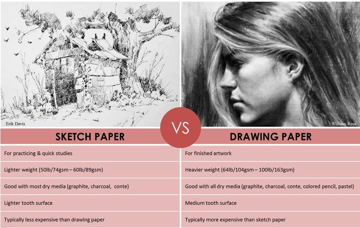 Difference Between Scrabble And Drawing : Best art faqs images on pinterest