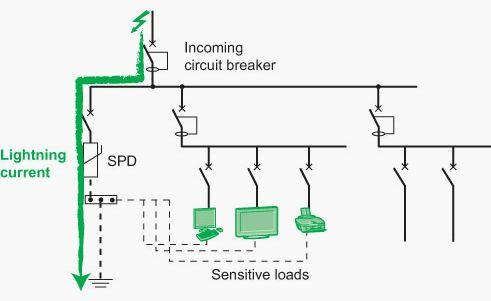 asco series 300 wiring diagram asco image wiring tvss wiring diagram tvss image wiring diagram on asco series 300 wiring diagram