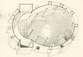 """Giedion""""s doctrine of """"architecture as a living organism""""; Gropius Total theatre"""