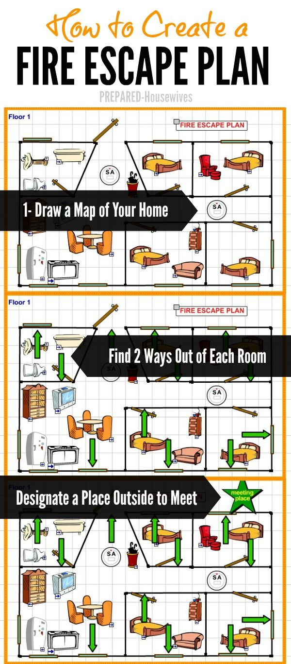 5 steps to creating a Fire Escape Plan for your family. Quick to do, so don't wait! #firesafety #emergencypreparedness