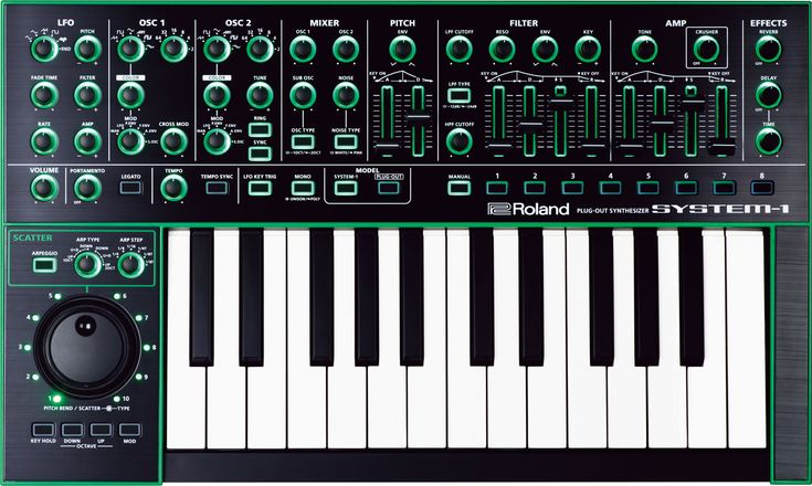Roland Aira M-1 Plug-Out-Synthesizer ~ recreation of the classic Roland SH-101 ~ new kind of faked analog: circuitry emulation allows more predictability for people with an understandig of electronic phenomenons used as foundation of sound synthesis since so many years