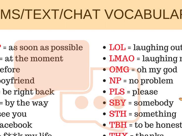 Internet Slang: 50+ Popular Texting Abbreviations ...