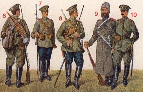 Ww1 Russian Uniforms