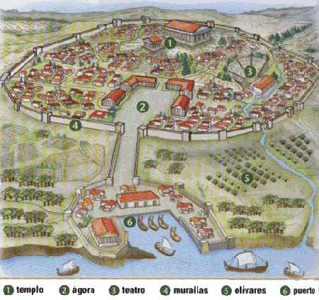 Las polis griegas. Ciudades estado de Grecia, características y estructura.