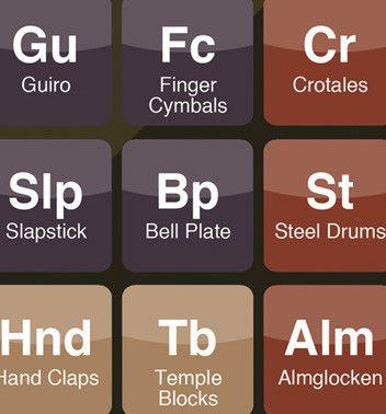 Periodic Table of Percussion | Percussion, Periodic table ...