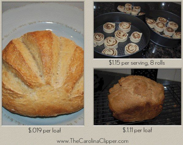 Guest post by Richelle at The Carolina Clipper We all know that cooking at home can save a significant amount of money. Because of this, I have a baking day once or twice a month to stock up on healthy muffins, pancakes and cookies. I recently got a bread maker and my curiosity increased. How much do these items really cost to make? Was it worth my time? How much is a homemade loaf of bread? So, I created a simple spreadsheet to calculate the cost. I was so pleased with the results!