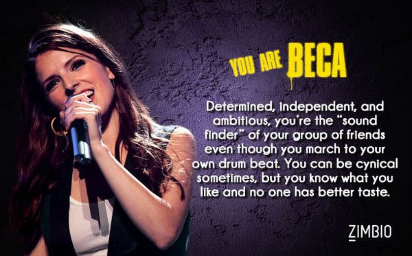 Zimbio Quiz: Which 'Pitch Perfect' Character Are You? I got  BECA! YUSSSSS! Take it and comment what you got!!