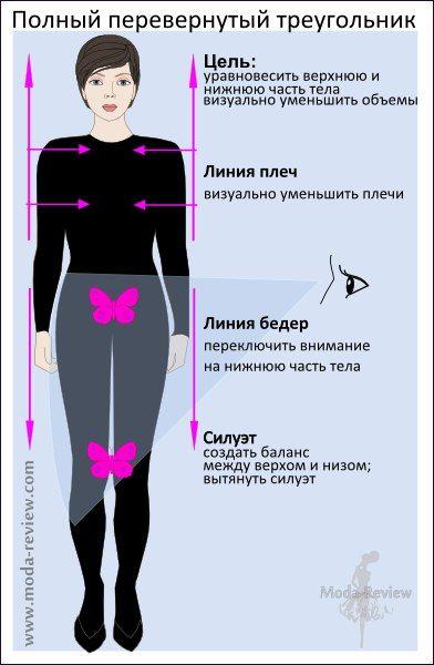 комплекты одежды перевернутый треугольник фото: 10 тыс изображений найдено в Яндекс.Картинках