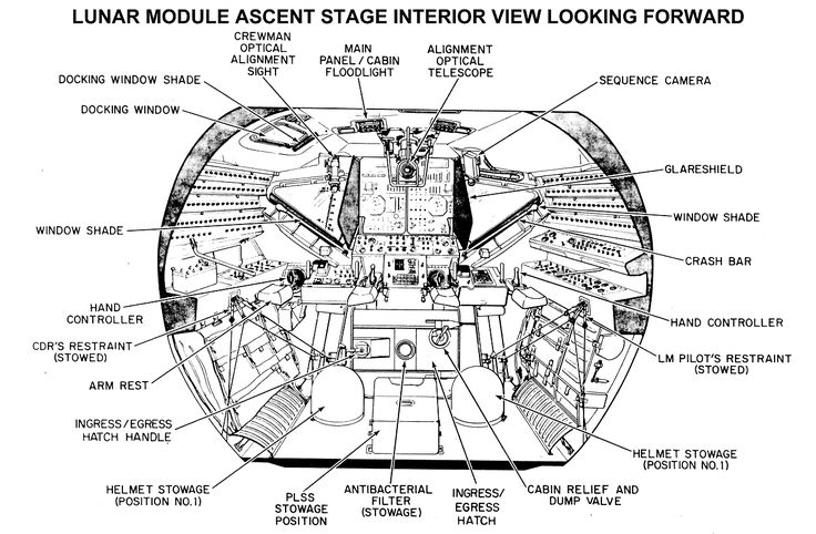17 best images about lunar module on pinterest