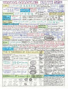 vector calculus cheat sheet