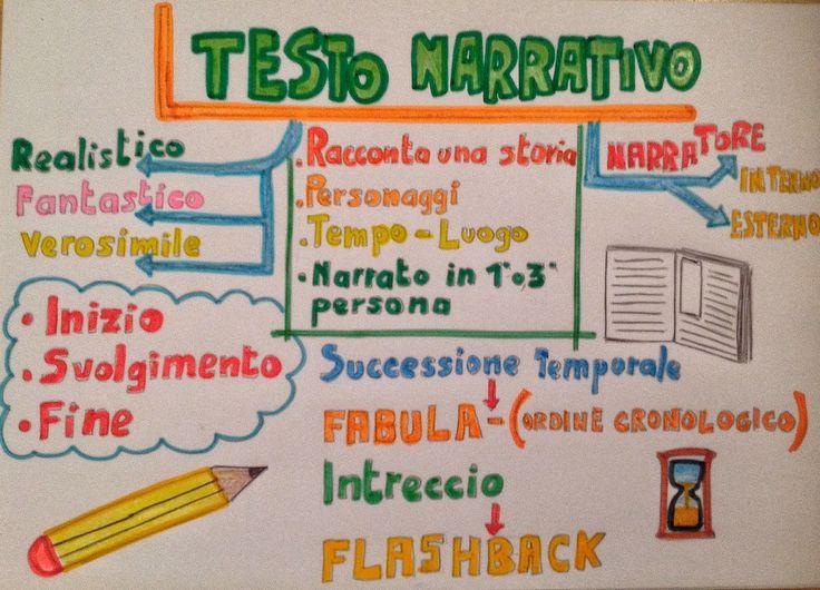 Testo narrativo narrative writing