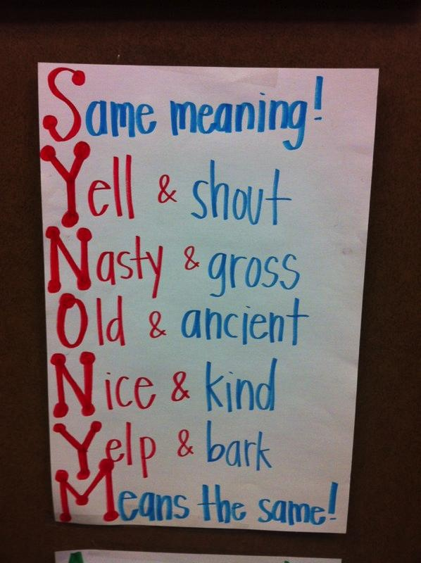 Synonym chart fun activity the students could do independently or in partners beth huff for Synonym of ideas