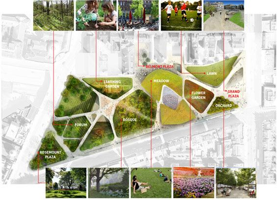 Diller Scofidio + Renfro with Keppie Design & OLIN win Aberdeen City Garden Competition