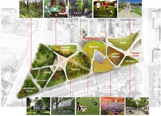Aberdeen City Garden by Diller Scofidio Renfro...cool plan diagram