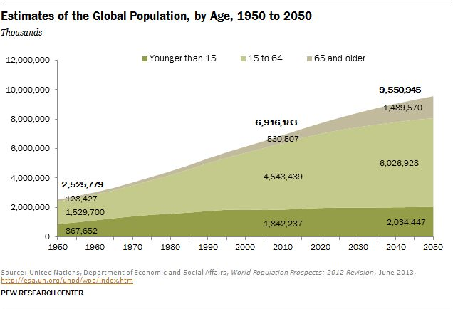 The USA is changing FAST! 10 demographic trends that are reshaping our reality