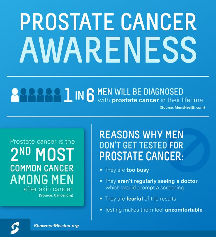 Prostate cancer associations