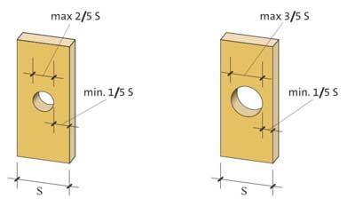 Wręby w słupkachOtwory wiercone  W słupkach ścian nośnych otwory wiercone można wykonywać do średnicy dwóch piątych szerokości słupka, przy zachowaniu minimum jednej piątej szerokości słupka od krawędzi. W słupkach ścian nienośnych otwory wiercone można wykonywać do średnicy trzech piątych szerokości słupka, przy zachowaniu minimum jednej piątej szerokości słupka od krawędzi.  W przypadku wykonywania wrębów lub otworów wierconych większych niż wspomniano powyżej, słupki należy wzmocnić…