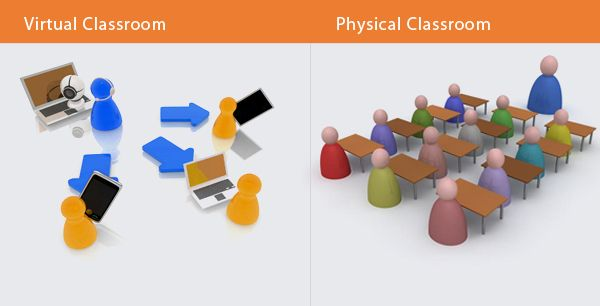 Traditional Classroom vs Virtual Classroom