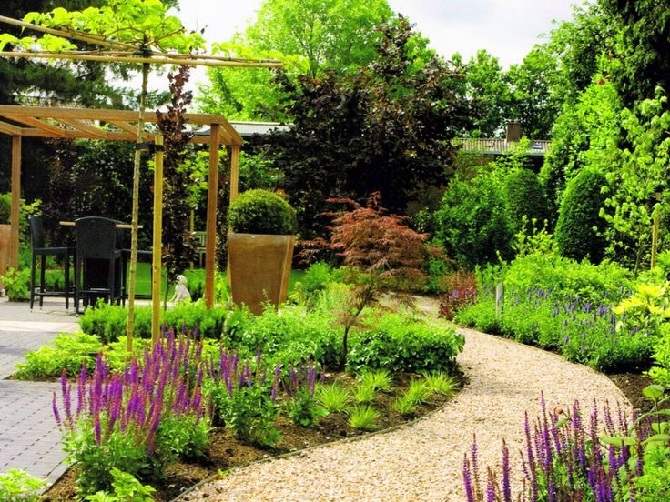 Pinterest the world s catalog of ideas - Tuin landscaping fotos ...