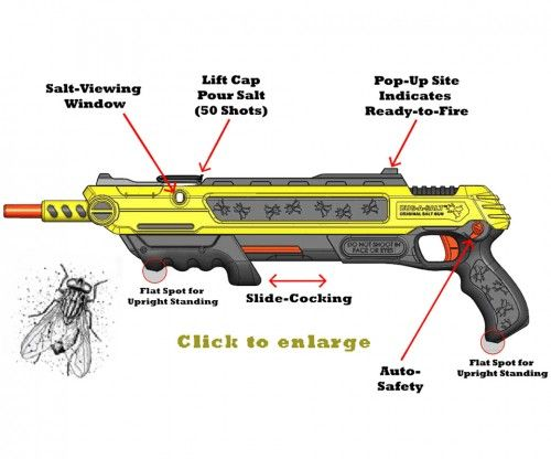 The BugASalt is a plastic shotgun of sorts that expels a pinch of salt a high speed with the aim of killing flies (or other undesirable insects, we suppose). It works. It's freaking brilliant! The fly is pierced multiple times with tiny sodium chloride pellets, killed instantly. There's no splatter, no mess like with flyswatters. Only the thrill of the hunt.