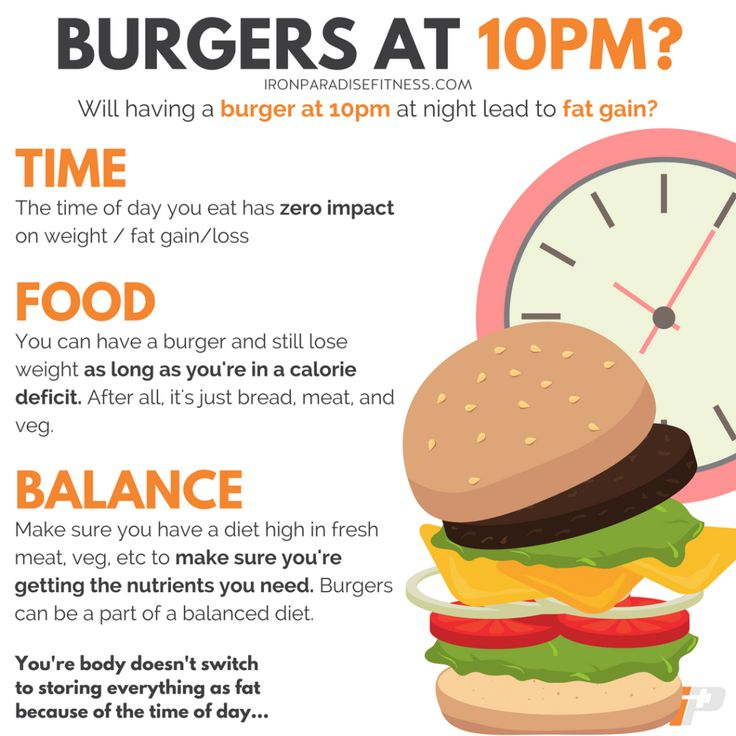 Can you eat burgers at 10pm and still lose fat? . Hell fuckin' YES is the simple answer to that one. . Now I'm going to give you just one guess as to what two words matter most when it comes to fat loss. The first word begins with 'C' and the second begins with 'D'... . . . . . . Did you get it? That's right, Calorie Deficit. It doesn't matter what food you have at 10pm (or any time of day for that matter). If you're in a calorie deficit you'll still be losing weight. . And that still goes…