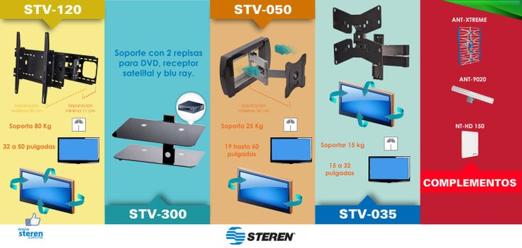 Ubica con la mejor señal tu TV: Soportes y antenas para pantallas HD [Infografía]