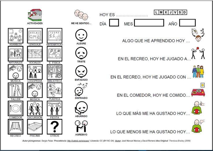 Valoración Actividades diarias Colegio con pictogramas de ARASAAC.
