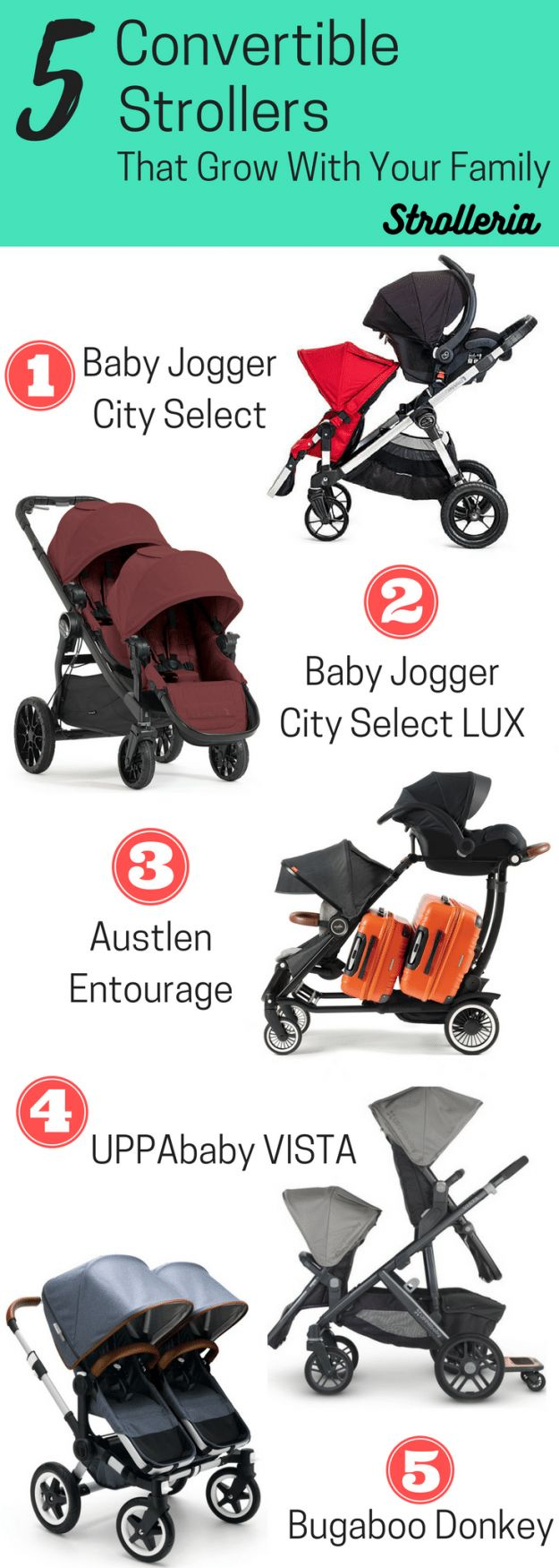Strolleria compares the five best convertible strollers