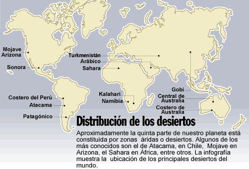 un planisferio con la distribución de los desiertos