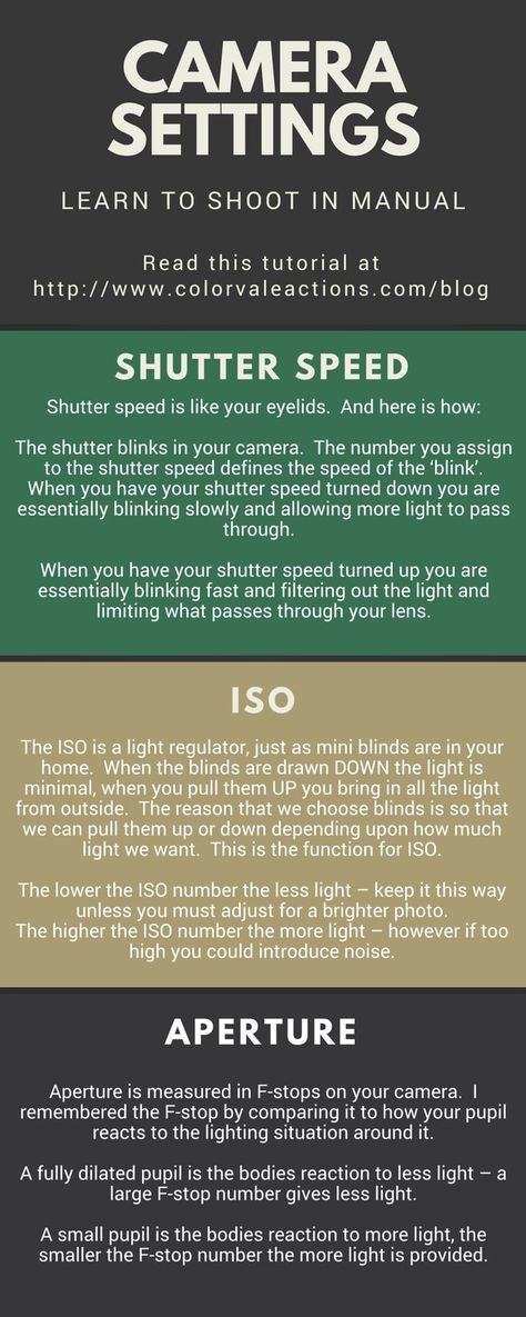 Learn How To Shoot In Manual Mode - ISO, Aperture & Shutter Speed Explained Shutter Speed, ISO, Aperture ... To be comfortable shooting manual you will need to know what your necessary adjustments are. Though these settings are all numeric, there isnt some insane math equation that you need to do to find out what to dial them i