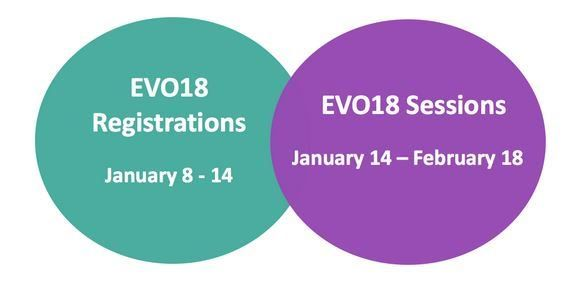 Great Free Professional Development For ELL Teachers Is Now Available – The Electronic Village Online
