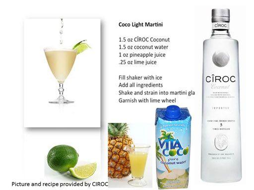Vodka Drinks | Midnight Mixologist