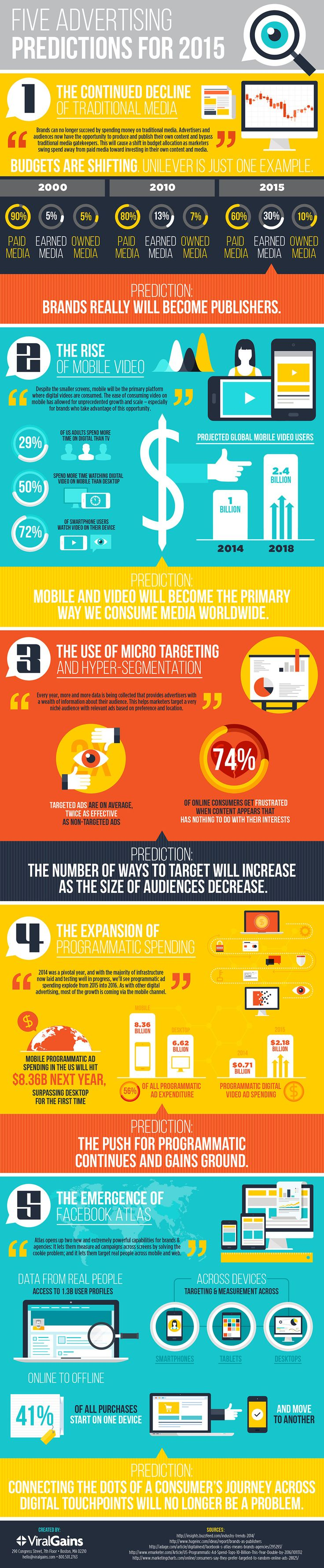 5 Advertising Predictions for 2015 - #Infographic #socialmedia
