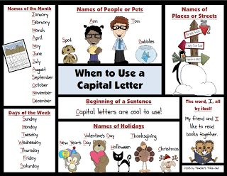 FREE- When to Use a Capital Letter Poster