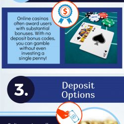 5 Ways Online Gambling Sites Give You An Edge in Your...