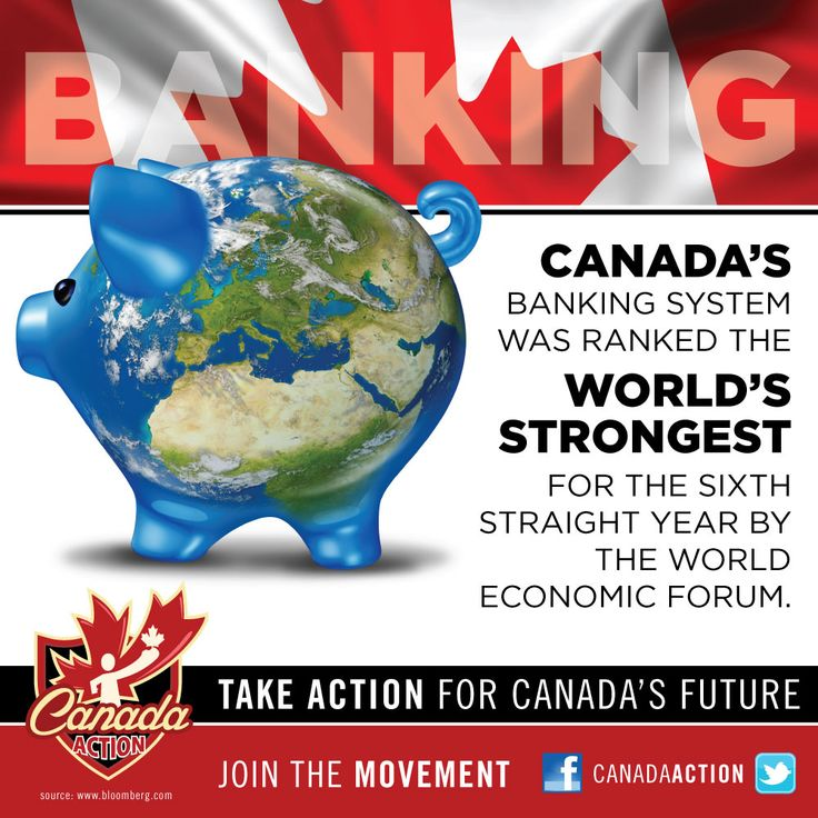 #canadaaction #banking #investment #future