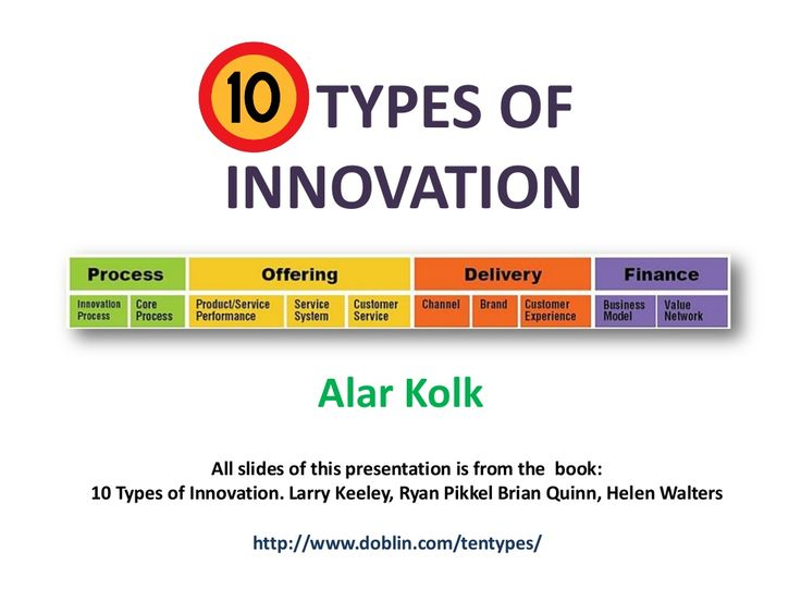 10 Types of Innovation by Alar Kolk via slideshare