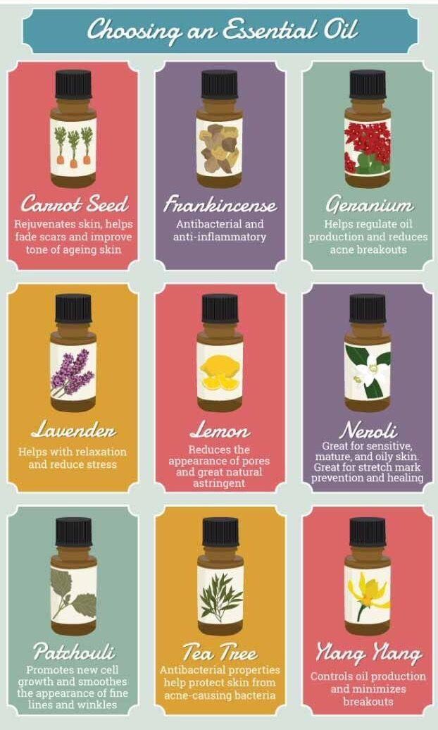 Choosing an essential oil