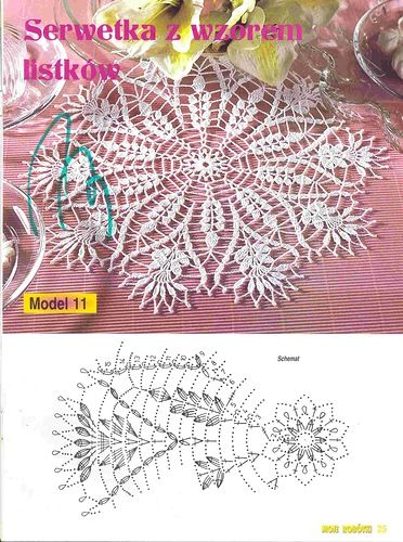 bearded wheat motif doily & chart