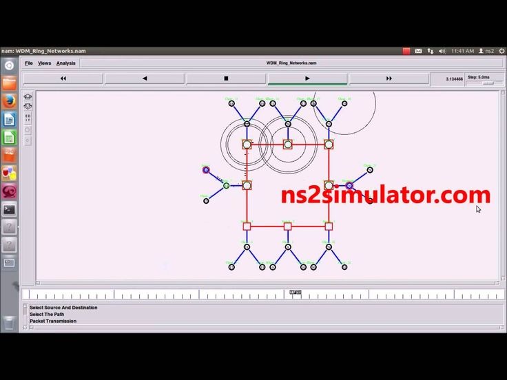 WDM Ring Network using NS2 Simulation Projects | NS2 Simulator