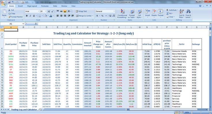 Forex calculator and trade log