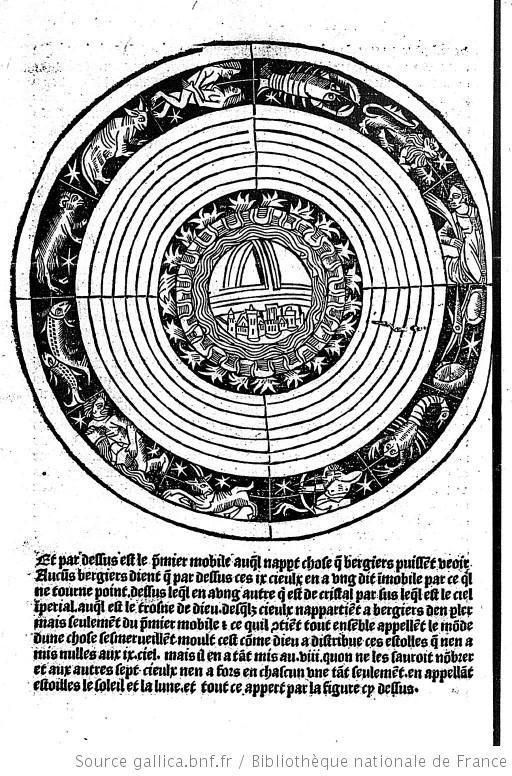 Calendrier des bergers [Fig. en reg. folio kii : roue du Zodiaque.] [cote : microfilm m 1475/R 47055]